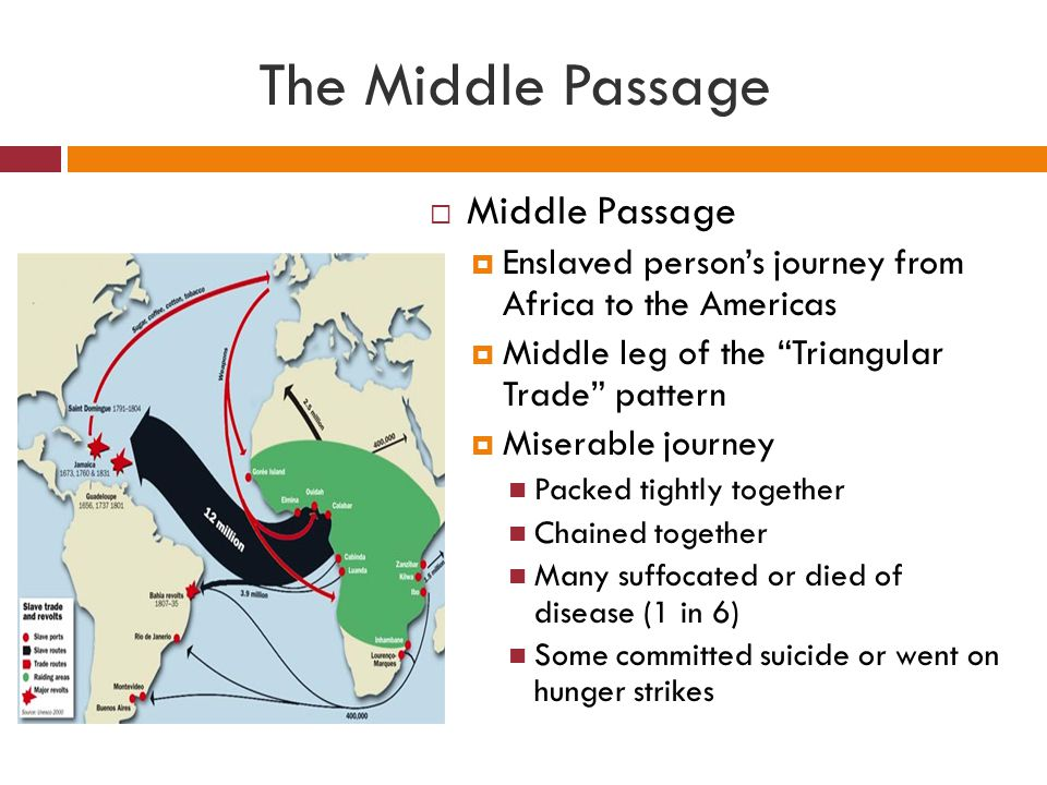 """The Middle Passage  Middle Passage  Enslaved person's journey from Africa to the Americas  Middle leg of the """"Triangular Trade"""" pattern  Miserable"""