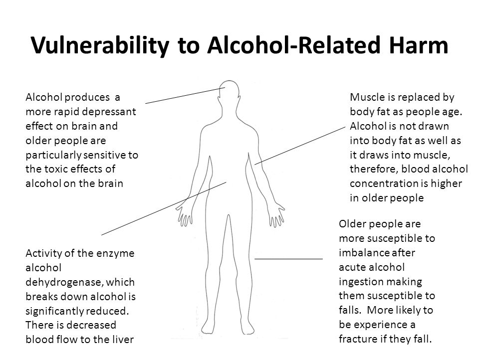 Vulnerability to Alcohol-Related Harm Muscle is replaced by body fat as people age.