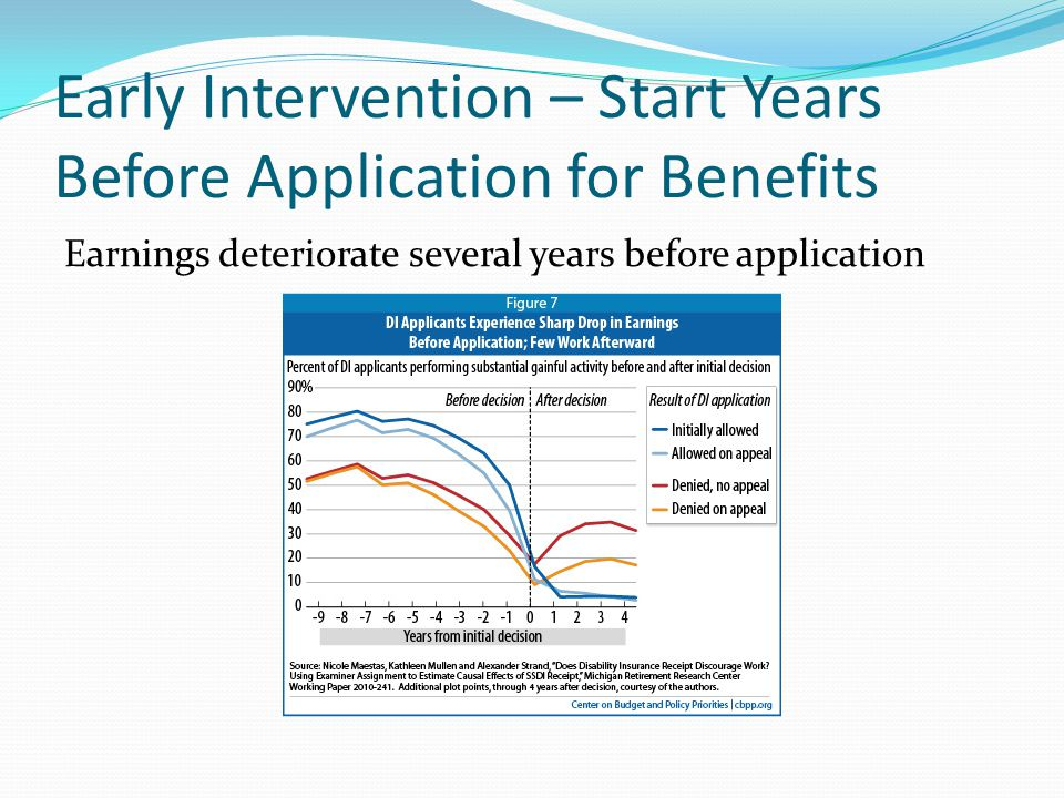 Early Intervention – Start Years Before Application for Benefits Earnings deteriorate several years before application