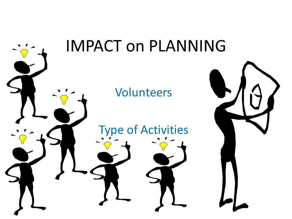 IMPACT on PLANNING Volunteers Type of Activities