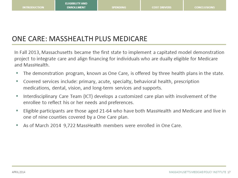 APRIL 2014MASSACHUSETTS MEDICAID POLICY INSTITUTE INTRODUCTION ELIGIBILITY AND ENROLLMENTSPENDINGCOST DRIVERSCONCLUSIONS ONE CARE: MASSHEALTH PLUS MEDICARE In Fall 2013, Massachusetts became the first state to implement a capitated model demonstration project to integrate care and align financing for individuals who are dually eligible for Medicare and MassHealth.