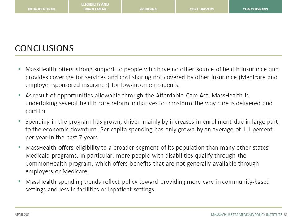 APRIL 2014MASSACHUSETTS MEDICAID POLICY INSTITUTE INTRODUCTION ELIGIBILITY AND ENROLLMENTSPENDINGCOST DRIVERSCONCLUSIONS  MassHealth offers strong support to people who have no other source of health insurance and provides coverage for services and cost sharing not covered by other insurance (Medicare and employer sponsored insurance) for low-income residents.