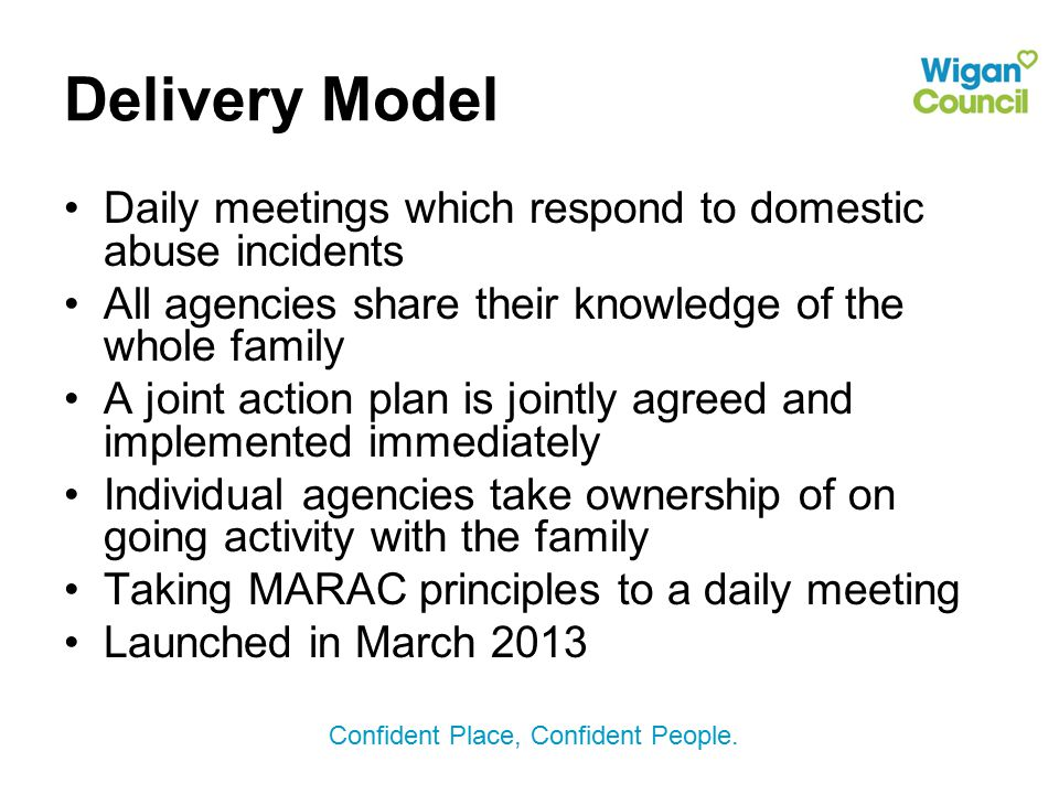Confident Place, Confident People. Delivery Model Daily meetings which respond to domestic abuse incidents All agencies share their knowledge of the w