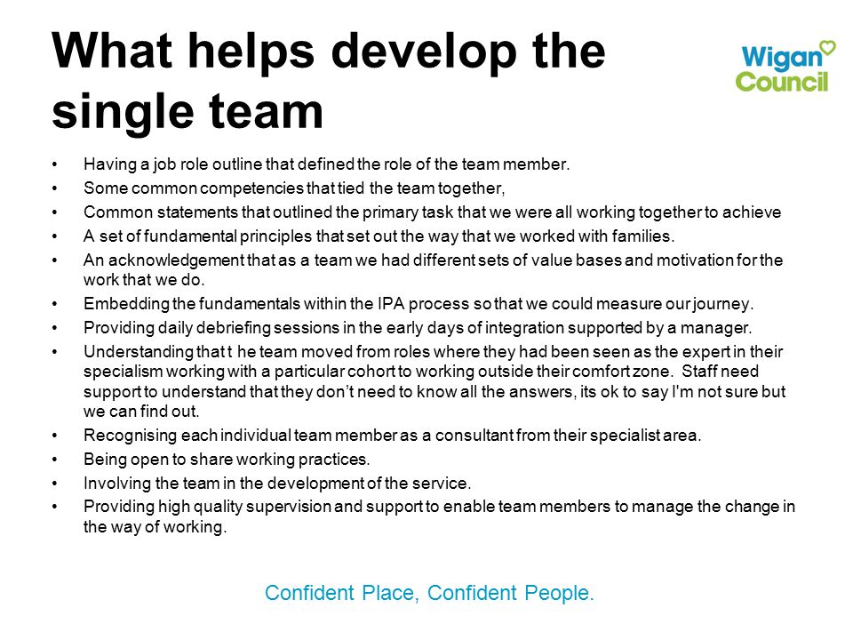 Confident Place, Confident People. What helps develop the single team Having a job role outline that defined the role of the team member. Some common