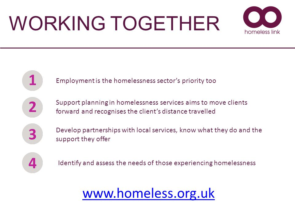 WORKING TOGETHER Develop partnerships with local services, know what they do and the support they offer Support planning in homelessness services aims to move clients forward and recognises the client's distance travelled Identify and assess the needs of those experiencing homelessness Employment is the homelessness sector's priority too 2 4 1 3 www.homeless.org.uk