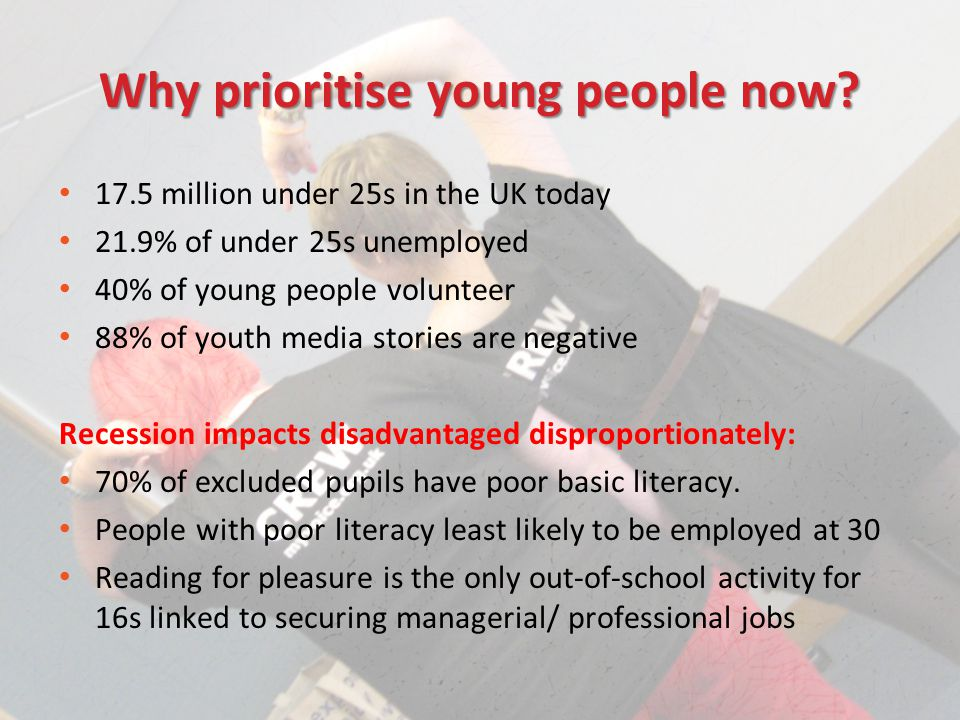 Benefits to young people New skills and experience For CV for education/ employment Recognition/ accreditation Work experience To meet new people/ for fun To give something back Incentives
