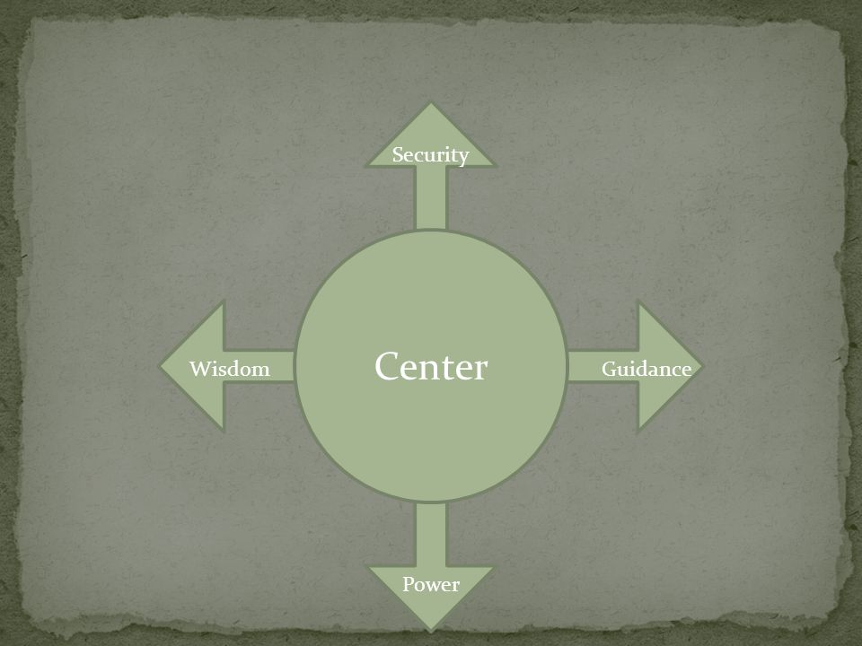Center Security Power GuidanceWisdom