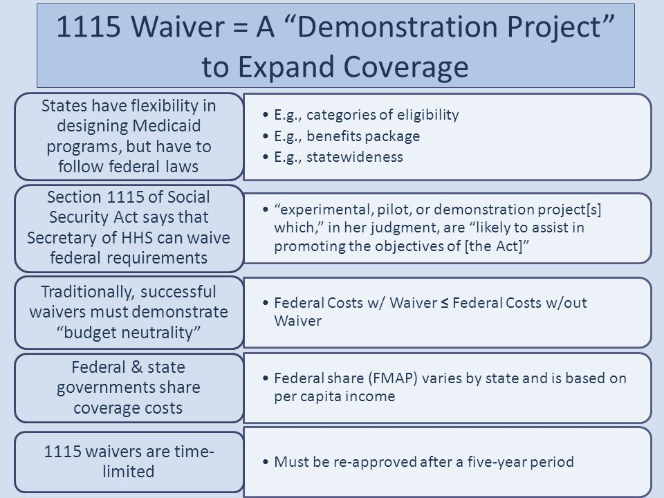 1115 Waiver = A Demonstration Project to Expand Coverage E.g., categories of eligibility E.g., benefits package E.g., statewideness States have flexibility in designing Medicaid programs, but have to follow federal laws experimental, pilot, or demonstration project[s] which, in her judgment, are likely to assist in promoting the objectives of [the Act] Section 1115 of Social Security Act says that Secretary of HHS can waive federal requirements Federal Costs w/ Waiver ≤ Federal Costs w/out Waiver Traditionally, successful waivers must demonstrate budget neutrality Federal share (FMAP) varies by state and is based on per capita income Federal & state governments share coverage costs Must be re-approved after a five-year period 1115 waivers are time- limited
