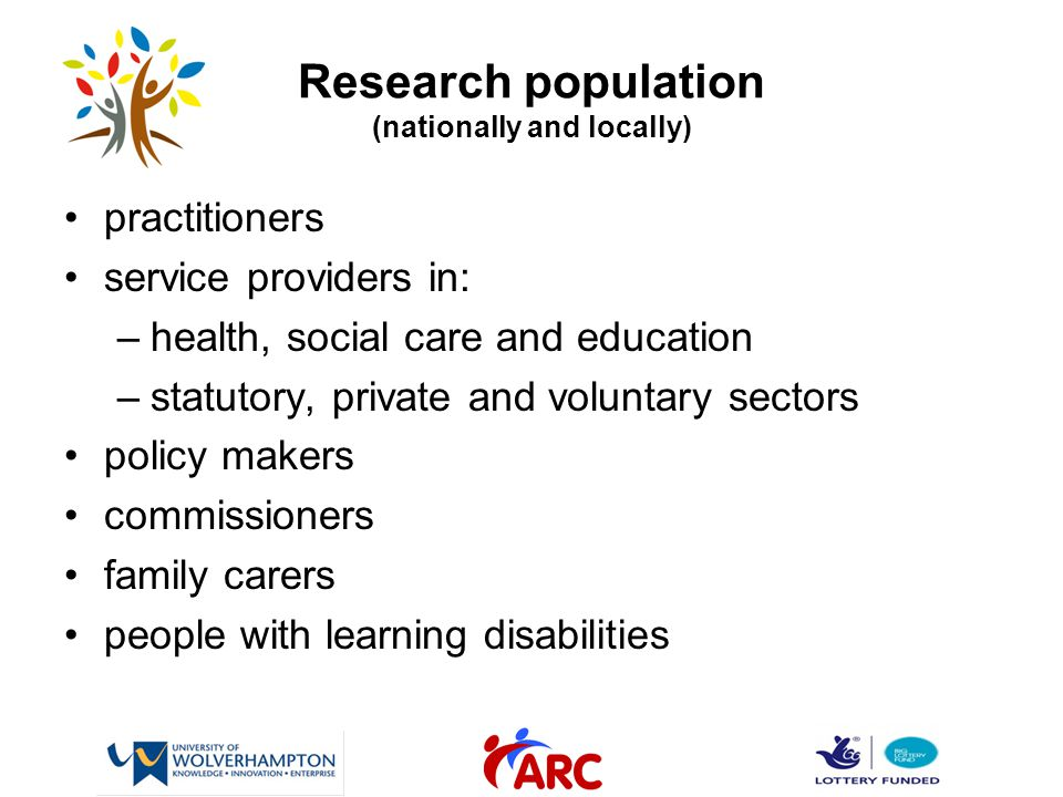 Research population (nationally and locally) practitioners service providers in: –health, social care and education –statutory, private and voluntary sectors policy makers commissioners family carers people with learning disabilities