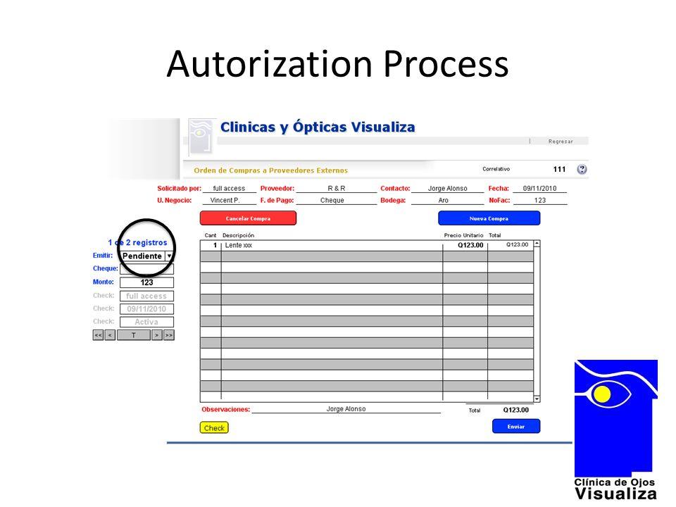 Autorization Process