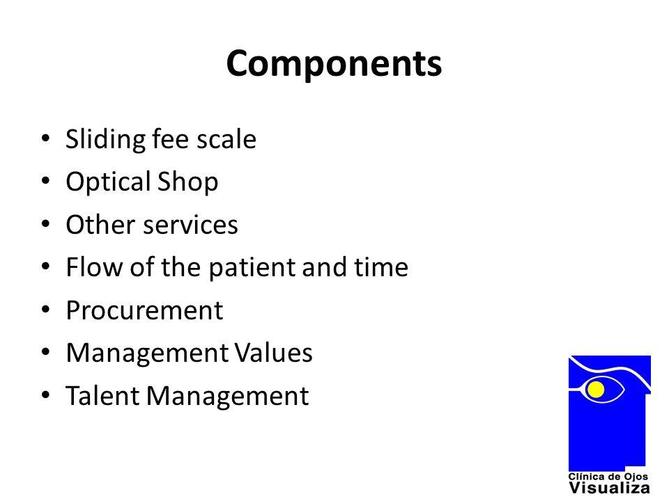 Components Sliding fee scale Optical Shop Other services Flow of the patient and time Procurement Management Values Talent Management