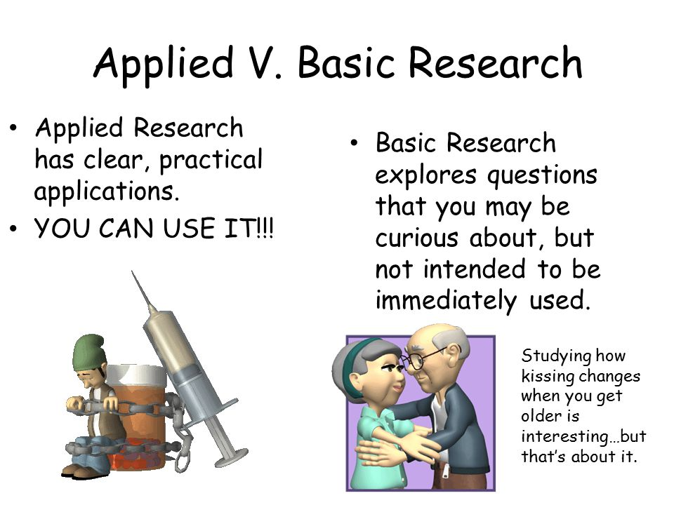 Applied V. Basic Research Applied Research has clear, practical applications. YOU CAN USE IT!!! Basic Research explores questions that you may be curi