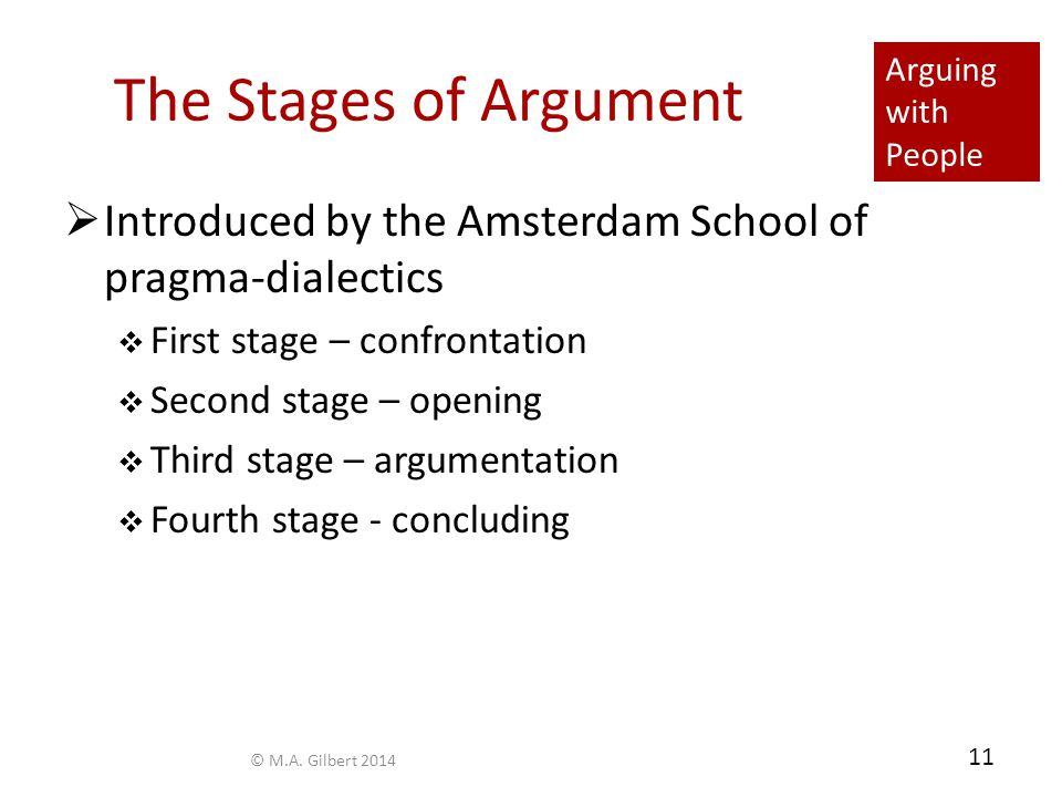 Arguing with People 11 The Stages of Argument  Introduced by the Amsterdam School of pragma-dialectics  First stage – confrontation  Second stage – opening  Third stage – argumentation  Fourth stage - concluding © M.A.