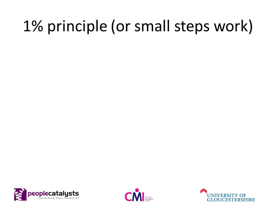1% principle (or small steps work)