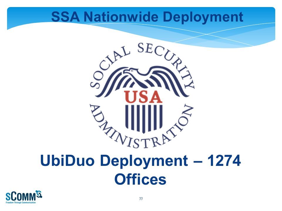 UbiDuo Deployment – 1274 Offices 33 SSA Nationwide Deployment
