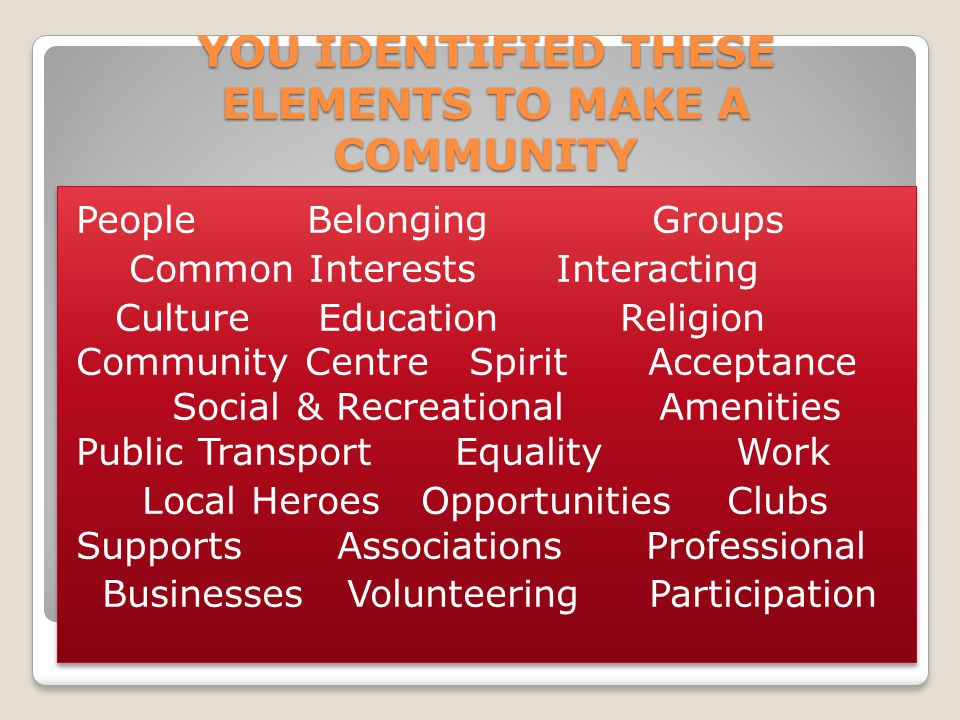 YOU IDENTIFIED THESE ELEMENTS TO MAKE A COMMUNITY People BelongingGroups Common InterestsInteracting Culture Education Religion Community Centre Spirit Acceptance Social & Recreational Amenities Public Transport Equality Work Local Heroes Opportunities Clubs Supports Associations Professional Businesses Volunteering Participation People BelongingGroups Common InterestsInteracting Culture Education Religion Community Centre Spirit Acceptance Social & Recreational Amenities Public Transport Equality Work Local Heroes Opportunities Clubs Supports Associations Professional Businesses Volunteering Participation