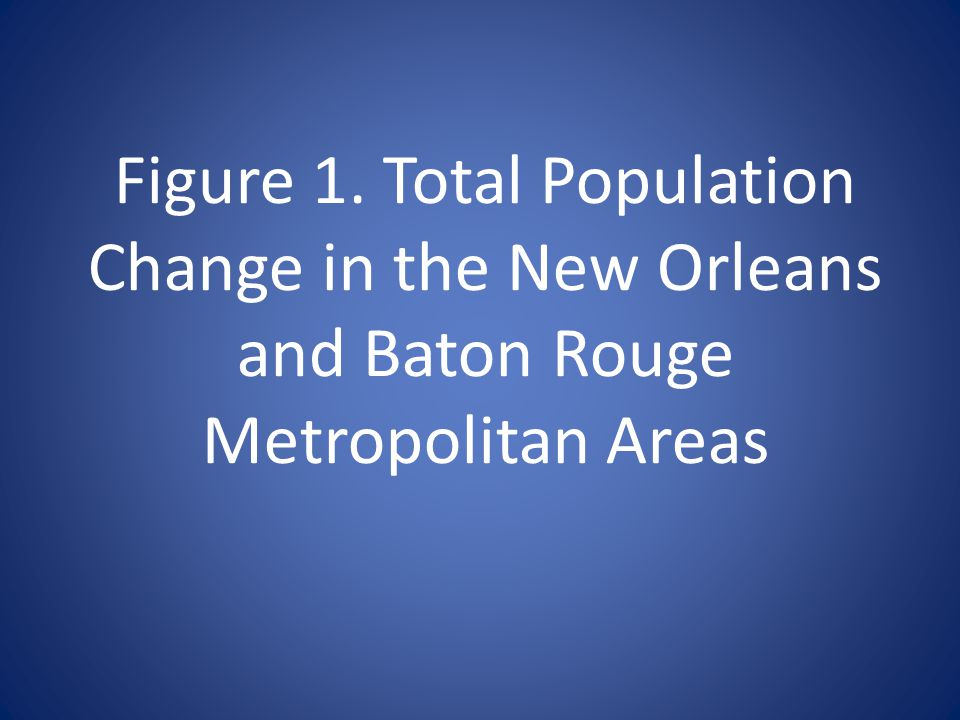 Figure 1. Total Population Change in the New Orleans and Baton Rouge Metropolitan Areas