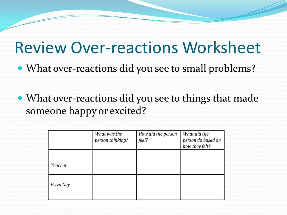 Review Over-reactions Worksheet What over-reactions did you see to small problems.