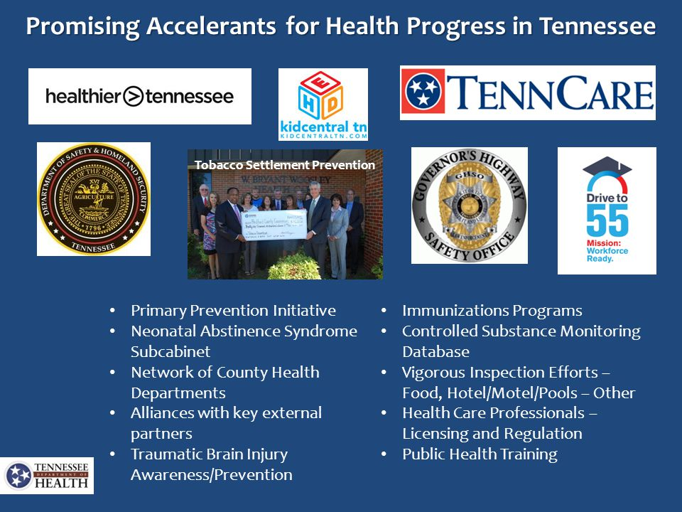 Promising Accelerants for Health Progress in Tennessee Tobacco Settlement Prevention Primary Prevention Initiative Neonatal Abstinence Syndrome Subcabinet Network of County Health Departments Alliances with key external partners Traumatic Brain Injury Awareness/Prevention Immunizations Programs Controlled Substance Monitoring Database Vigorous Inspection Efforts – Food, Hotel/Motel/Pools – Other Health Care Professionals – Licensing and Regulation Public Health Training