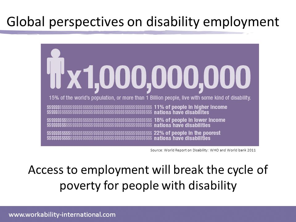 www.workability-international.com Global perspectives on disability employment Source: World Report on Disability: WHO and World bank 2011 Access to employment will break the cycle of poverty for people with disability