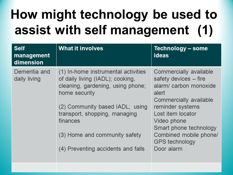 How might technology be used to assist with self management (1) Self management dimension What it involvesTechnology – some ideas Dementia and daily living (1) In-home instrumental activities of daily living (IADL); cooking, cleaning, gardening, using phone; home security (2) Community based IADL; using transport, shopping, managing finances (3) Home and community safety (4) Preventing accidents and falls Commercially available safety devices – fire alarm/ carbon monoxide alert Commercially available reminder systems Lost item locator Video phone Smart phone technology Combined mobile phone/ GPS technology Door alarm