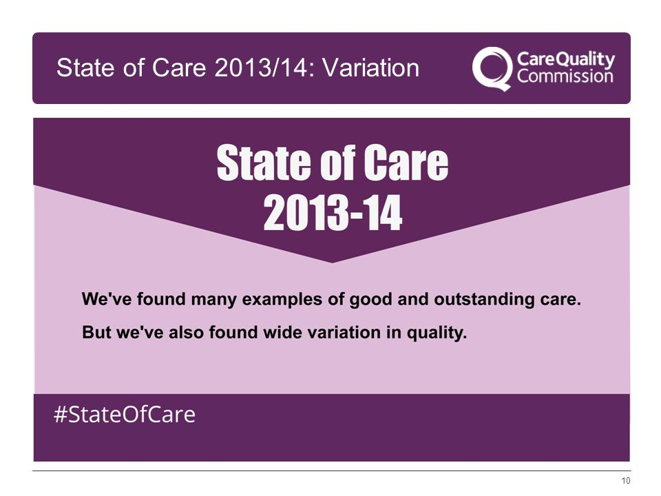 10 State of Care 2013/14: Variation