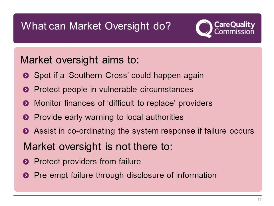 14 What can Market Oversight do.