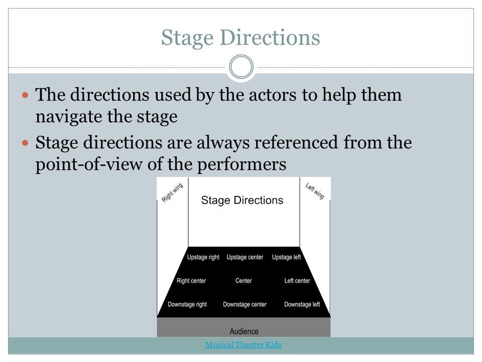 Stage Directions The directions used by the actors to help them navigate the stage Stage directions are always referenced from the point-of-view of the performers Musical Theater Kids