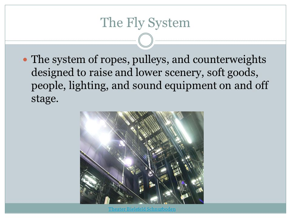 The Fly System The system of ropes, pulleys, and counterweights designed to raise and lower scenery, soft goods, people, lighting, and sound equipment on and off stage.