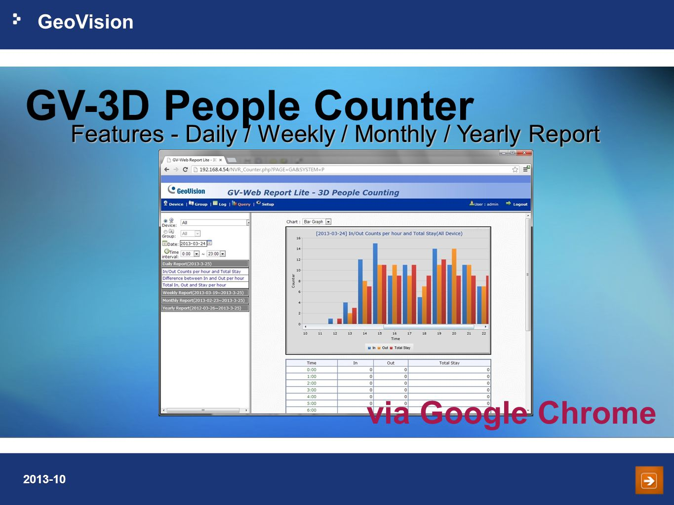 GeoVision 2013-10 GV-3D People Counter Features - Daily / Weekly / Monthly / Yearly Report via Google Chrome