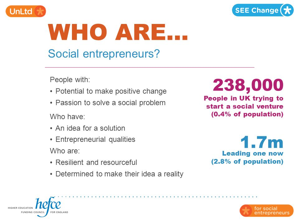 WHO ARE... People with: Potential to make positive change Passion to solve a social problem Who have: An idea for a solution Entrepreneurial qualities