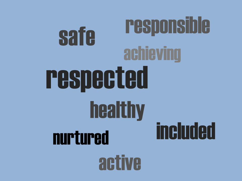 Wellbeing indicators What do we understand about our wellbeing?