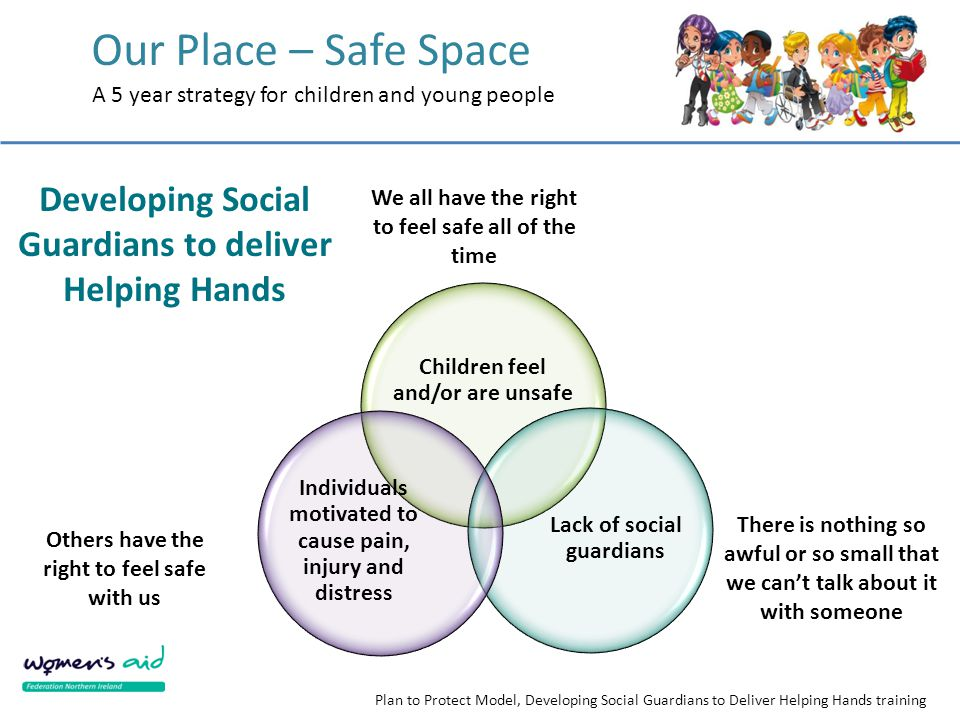 Our Place – Safe Space A 5 year strategy for children and young people Children feel and/or are unsafe Lack of social guardians Individuals motivated
