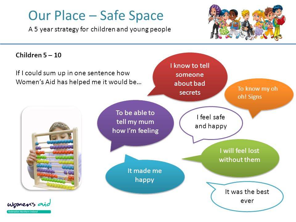 Our Place – Safe Space A 5 year strategy for children and young people I know to tell someone about bad secrets I will feel lost without them To be able to tell my mum how I'm feeling To know my oh oh.