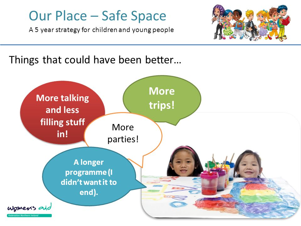 Our Place – Safe Space A 5 year strategy for children and young people Things that could have been better… More talking and less filling stuff in.