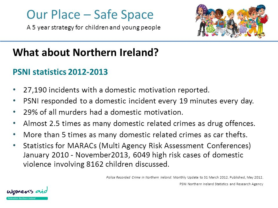 Our Place – Safe Space A 5 year strategy for children and young people What about Northern Ireland? PSNI statistics 2012-2013 27,190 incidents with a