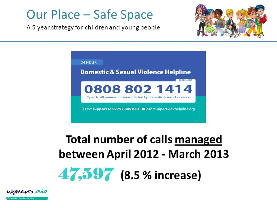 Our Place – Safe Space A 5 year strategy for children and young people Total number of calls managed between April 2012 - March 2013 47,597 (8.5 % inc