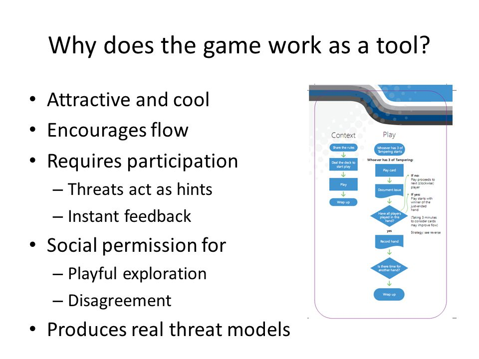 Why does the game work as a tool? Attractive and cool Encourages flow Requires participation – Threats act as hints – Instant feedback Social permissi