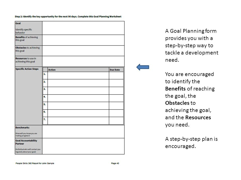 A Goal Planning form provides you with a step-by-step way to tackle a development need.