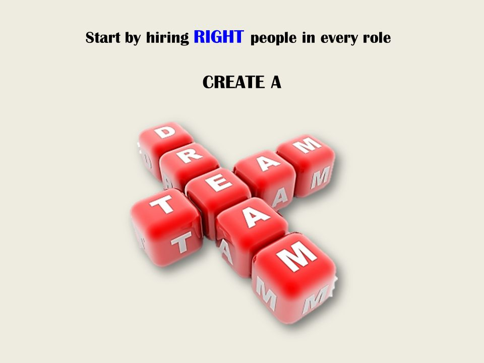 Start by hiring RIGHT people in every role CREATE A