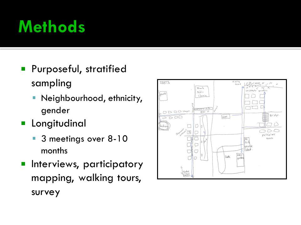  Purposeful, stratified sampling  Neighbourhood, ethnicity, gender  Longitudinal  3 meetings over 8-10 months  Interviews, participatory mapping, walking tours, survey