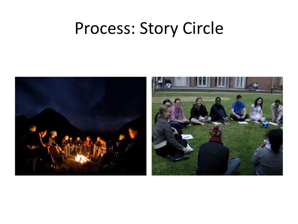 Process: Story Circle