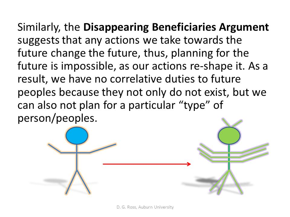 Similarly, the Disappearing Beneficiaries Argument suggests that any actions we take towards the future change the future, thus, planning for the futu