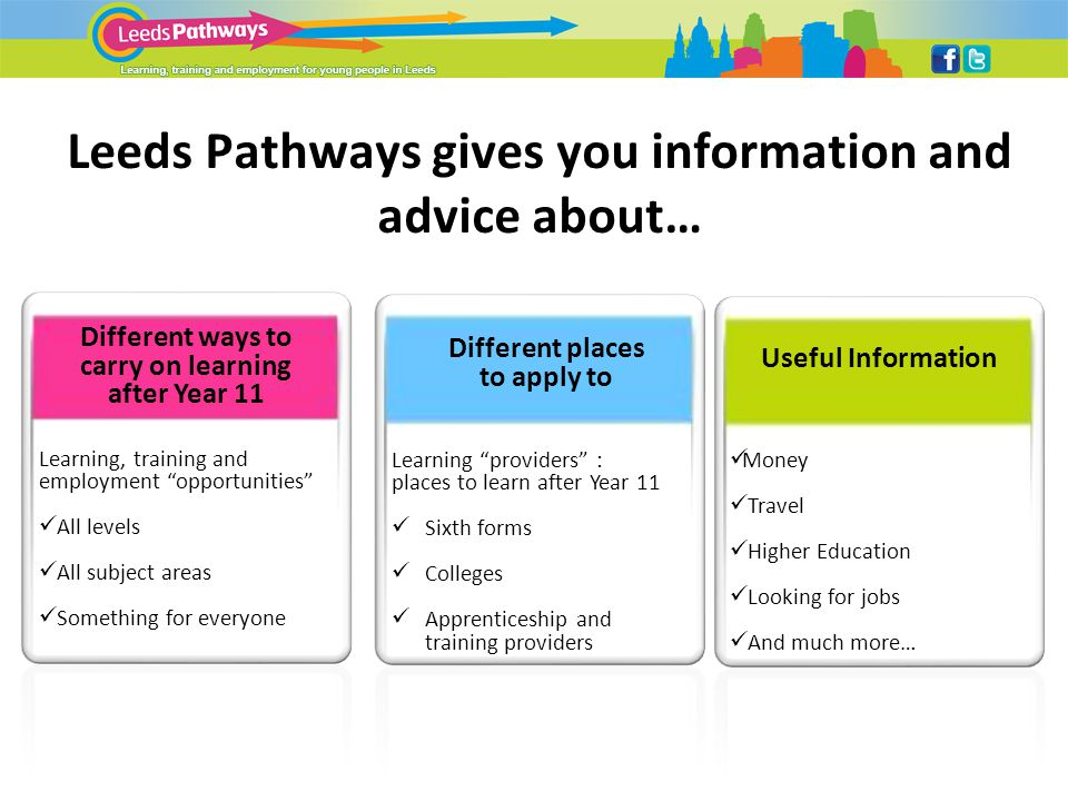 Leeds Pathways gives you information and advice about… Learning, training and employment opportunities All levels All subject areas Something for everyone Different ways to carry on learning after Year 11 Different places to apply to Learning providers : places to learn after Year 11 Sixth forms Colleges Apprenticeship and training providers Useful Information Money Travel Higher Education Looking for jobs And much more…