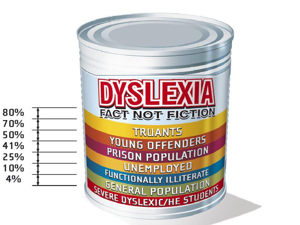 Dyslexia Research and Milestones 1877 Kussmaul 1892 Dejerine 1896 Morgan 1917 Hinshelwood 1924 Orton 1970 Newton & Mills & Miles 1990 Singleton & Galaburda 1995 Reid Lyon