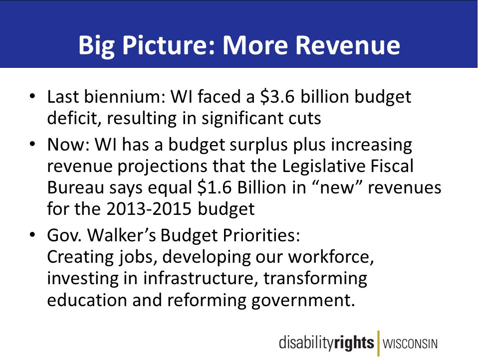 Big Picture: More Revenue Last biennium: WI faced a $3.6 billion budget deficit, resulting in significant cuts Now: WI has a budget surplus plus increasing revenue projections that the Legislative Fiscal Bureau says equal $1.6 Billion in new revenues for the 2013-2015 budget Gov.