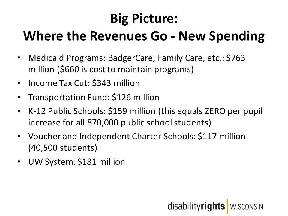 Big Picture: Where the Revenues Go - New Spending Medicaid Programs: BadgerCare, Family Care, etc.: $763 million ($660 is cost to maintain programs) Income Tax Cut: $343 million Transportation Fund: $126 million K-12 Public Schools: $159 million (this equals ZERO per pupil increase for all 870,000 public school students) Voucher and Independent Charter Schools: $117 million (40,500 students) UW System: $181 million