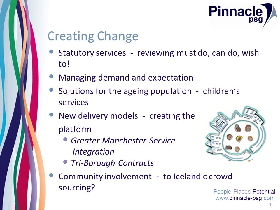www.pinnacle-psg.com People Places Potential 4 Creating Change Statutory services - reviewing must do, can do, wish to! Managing demand and expectatio