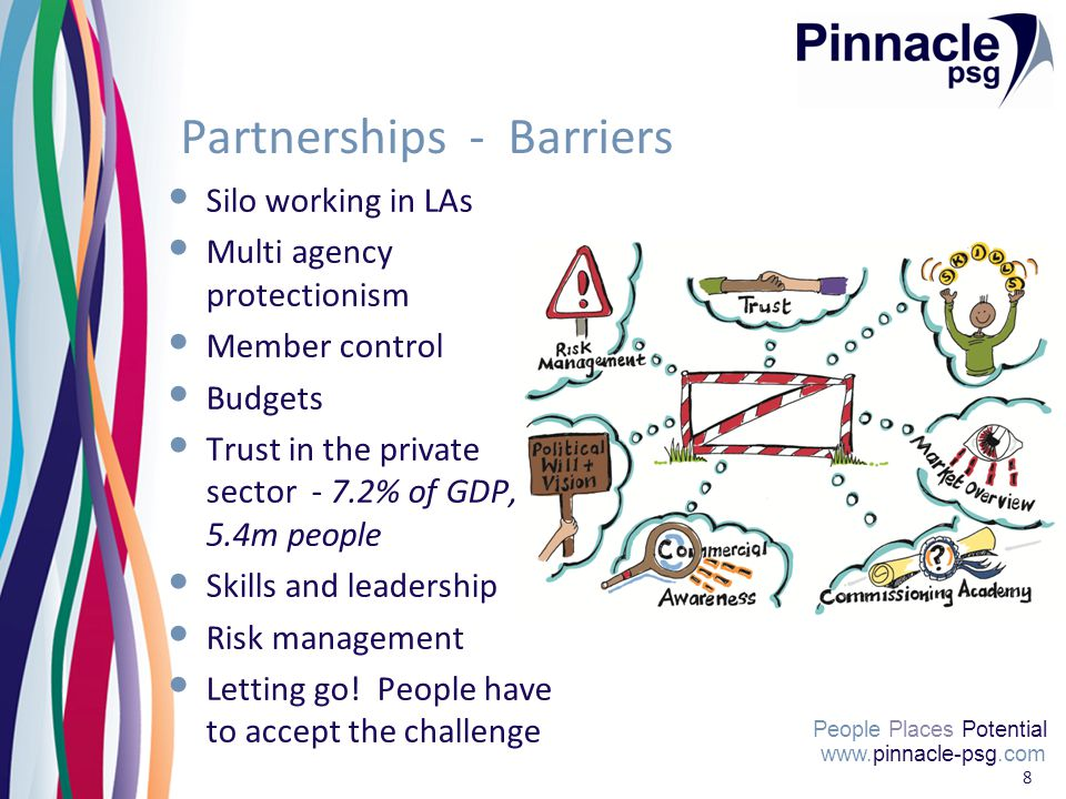www.pinnacle-psg.com People Places Potential 8 Partnerships - Barriers Silo working in LAs Multi agency protectionism Member control Budgets Trust in the private sector - 7.2% of GDP, 5.4m people Skills and leadership Risk management Letting go.