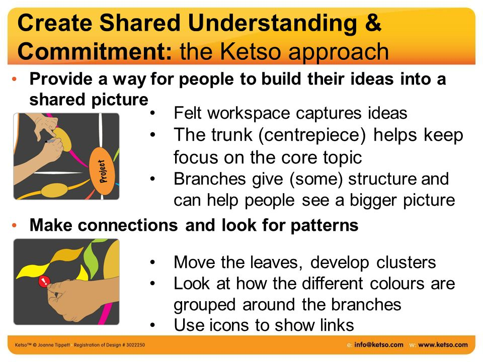 Create Shared Understanding & Commitment: the Ketso approach Felt workspace captures ideas The trunk (centrepiece) helps keep focus on the core topic Branches give (some) structure and can help people see a bigger picture Move the leaves, develop clusters Look at how the different colours are grouped around the branches Use icons to show links Provide a way for people to build their ideas into a shared picture Make connections and look for patterns